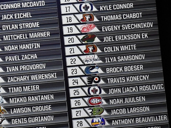 FC's Staff 2016 Mock Draft (Picks 1-10)